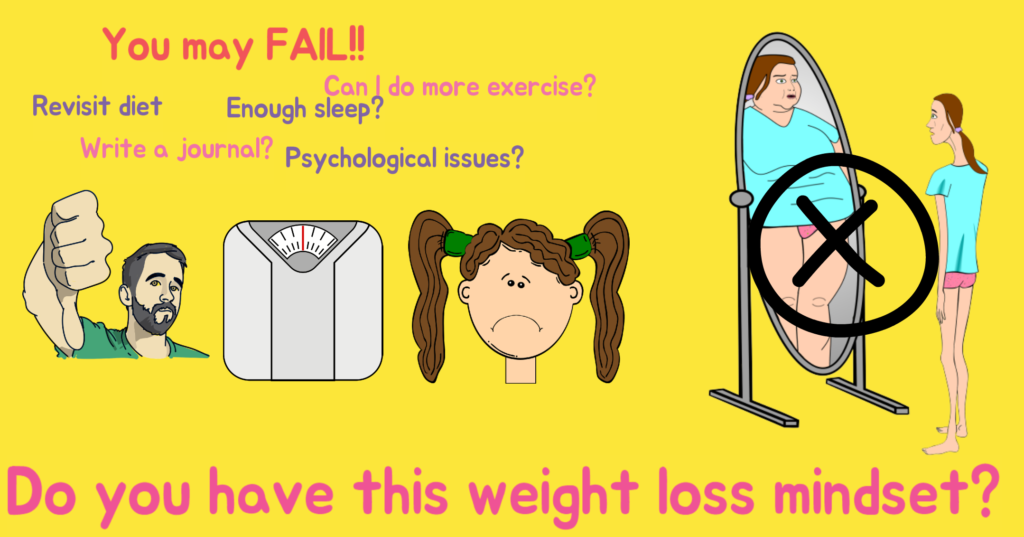 image explaining mindset for weight loss